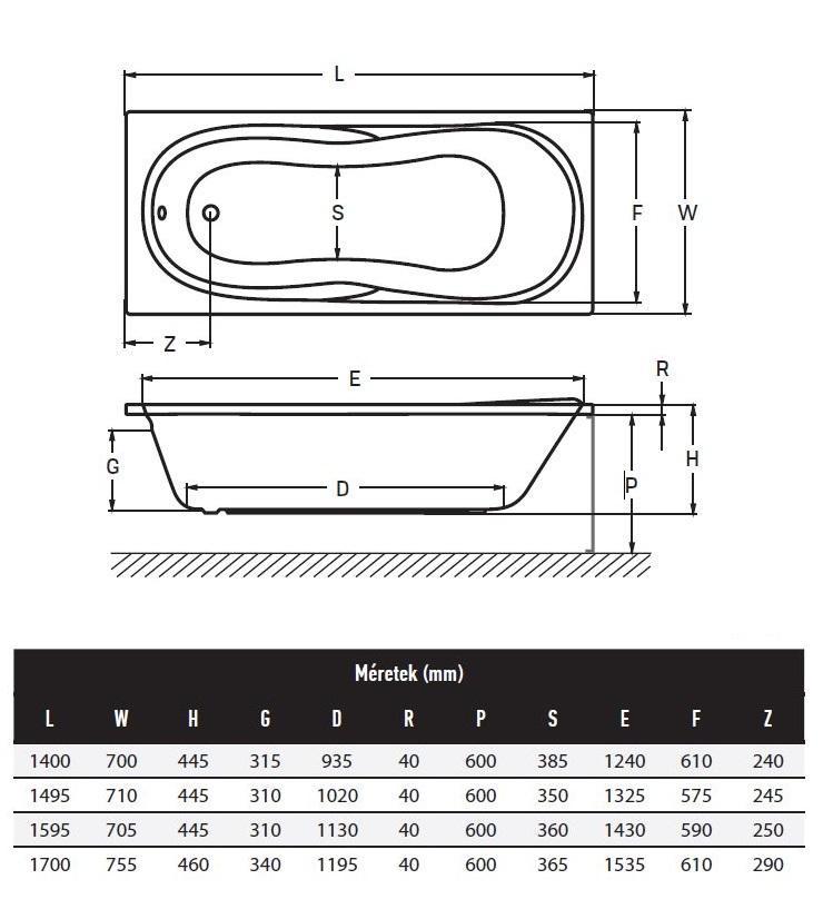 Wellis Malawi egyenes akril kád 160x70 cm AK00588