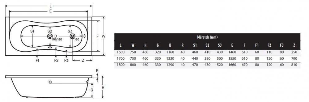 Wellis Aral egyenes akril kád 180x80 cm AK00545