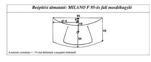 Milano 95 cm mosdókagyló