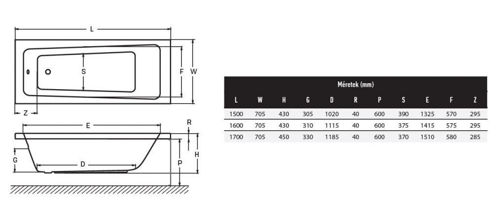 Wellis Lugano egyenes akril kád 150x70 cm AK00573