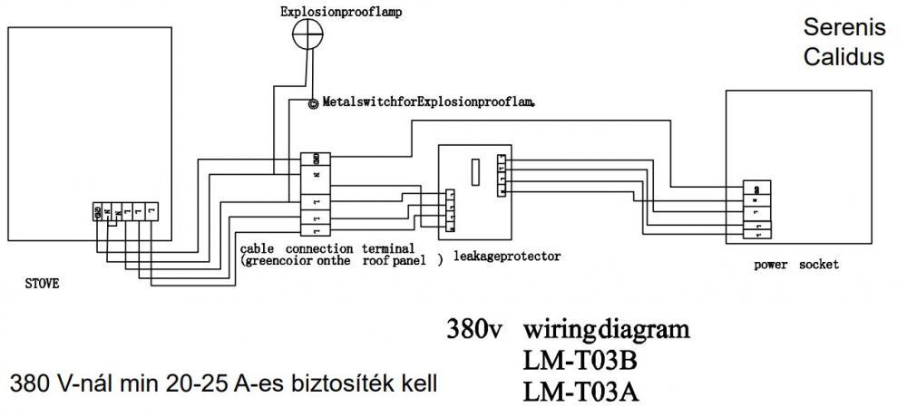 Wellis Serenis finn szauna WS00176