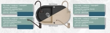 Deante Piva ovális szett magas csapteleppel ZQI711B + BEW762M